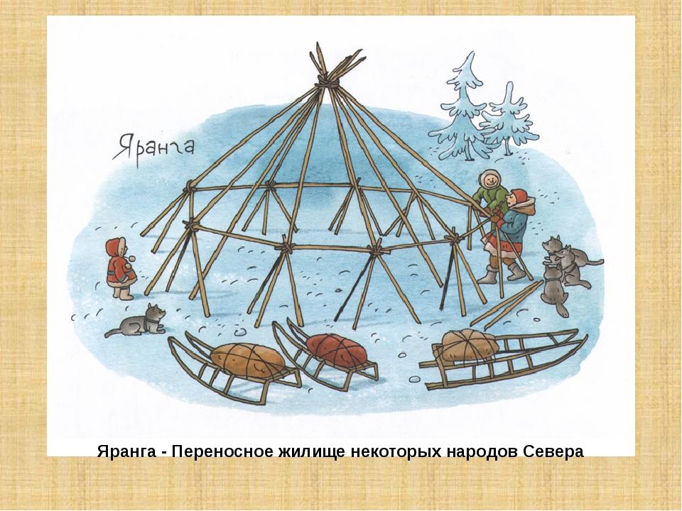 Яранга - Переносноежилищенекоторых народов Севера