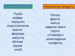 Полезные продукты Неполезные продукты Рыба кефир геркулес подсолнечное масло