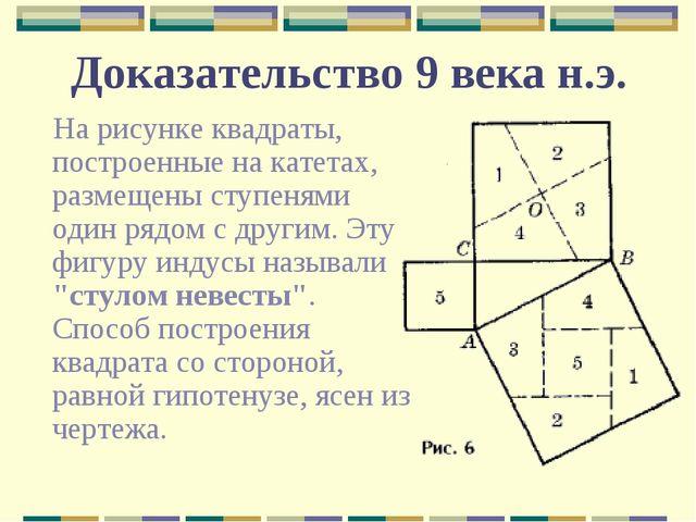 Доказательство 9 века н.э. На рисунке квадраты, построенные на катетах, разме...