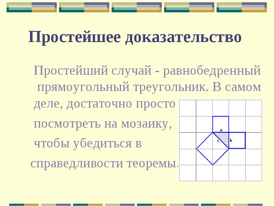 Простейшее доказательство Простейший случай - равнобедренный прямоугольный тр...