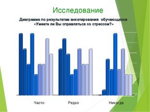Исследование Диаграмма по результатам анкетирования обучающихся «Умеете ли Вы