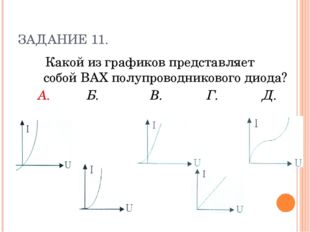 ЗАДАНИЕ 11. Какой из графиков представляет собой ВАХ полупроводникового диода