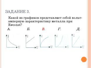 ЗАДАНИЕ 3. Какой из графиков представляет собой вольт-амперную характеристику