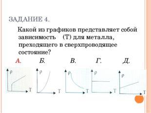 ЗАДАНИЕ 4. Какой из графиков представляет собой зависимость ρ (Т) для металла