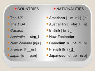 COUNTRIES The UK The USA Canada Australia  ɒˈstreɪlɪə  New Zealand  njuː  Fra