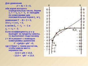 Для уравнения z2 + 4z + 3 = 0, оба корня которого отрицательные числа, берем