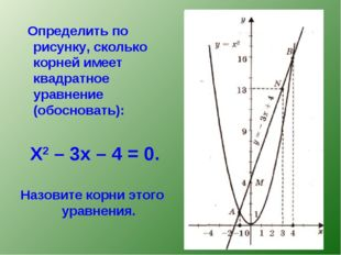 Определить по рисунку, сколько корней имеет квадратное уравнение (обосновать