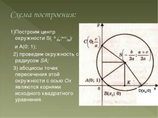 1)Построим центр окружности S( -b 2a;а+с2а) и А(0; 1); 2) проведем окружнос