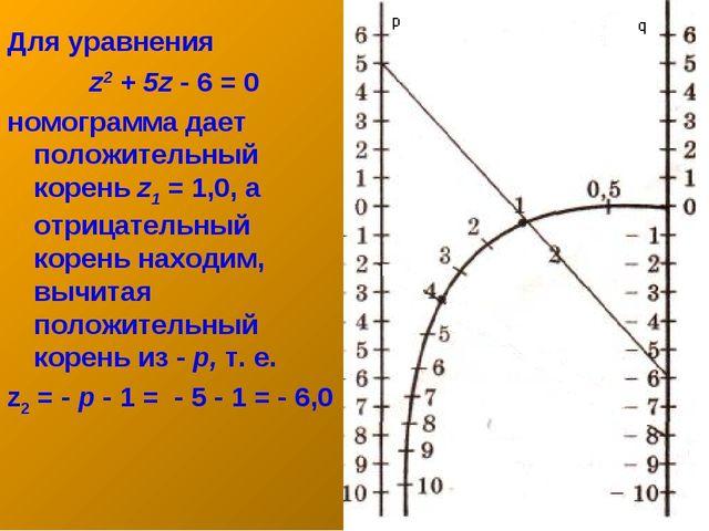 Для уравнения z2 + 5z - 6 = 0 номограмма дает положительный корень z1 = 1,0,...