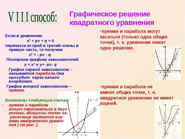 Если в уравнении х2 + рх + q = 0 перенести второй и третий члены в правую ча...