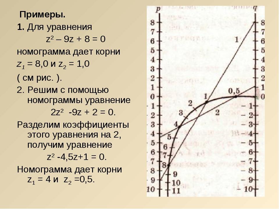 Примеры. 1.Для уравнения z2 – 9z + 8 = 0 номограмма дает корни z1 = 8,0 и z...