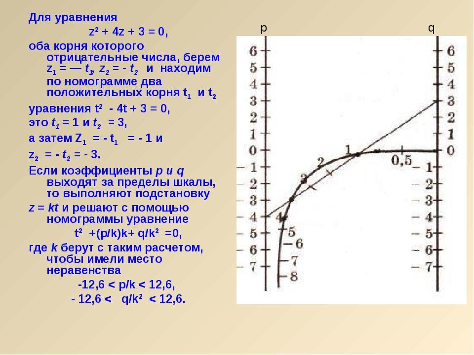 Для уравнения z2 + 4z + 3 = 0, оба корня которого отрицательные числа, берем...