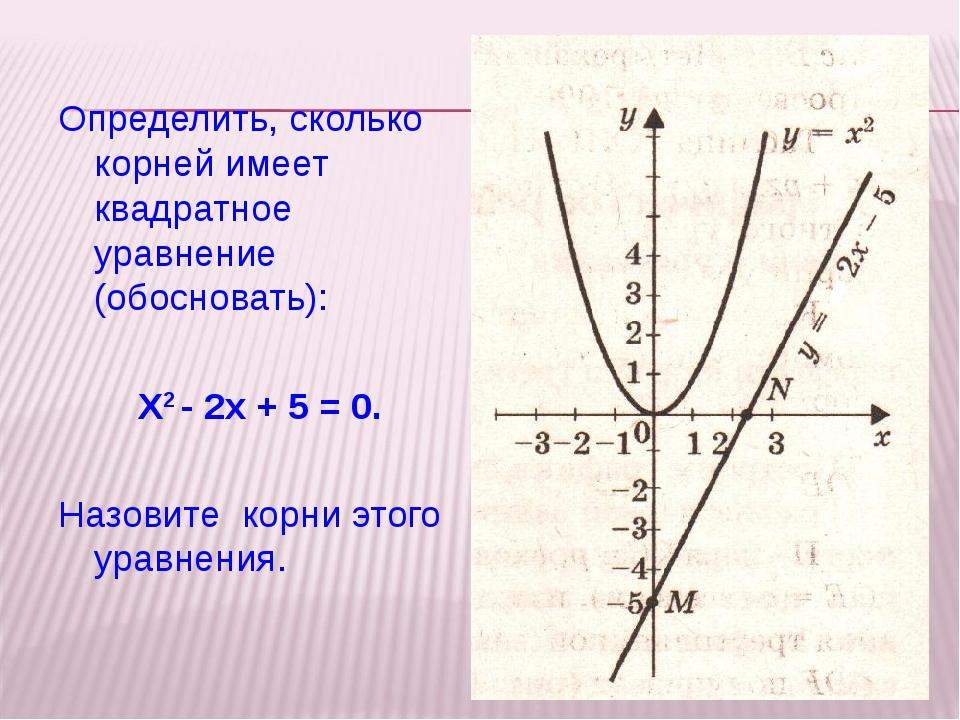 Определить, сколько корней имеет квадратное уравнение (обосновать): Х2 - 2х...