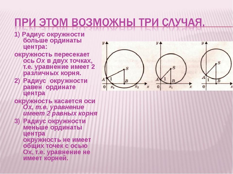 1) Радиус окружности больше ординаты центра: окружность пересекает ось Ох в д...