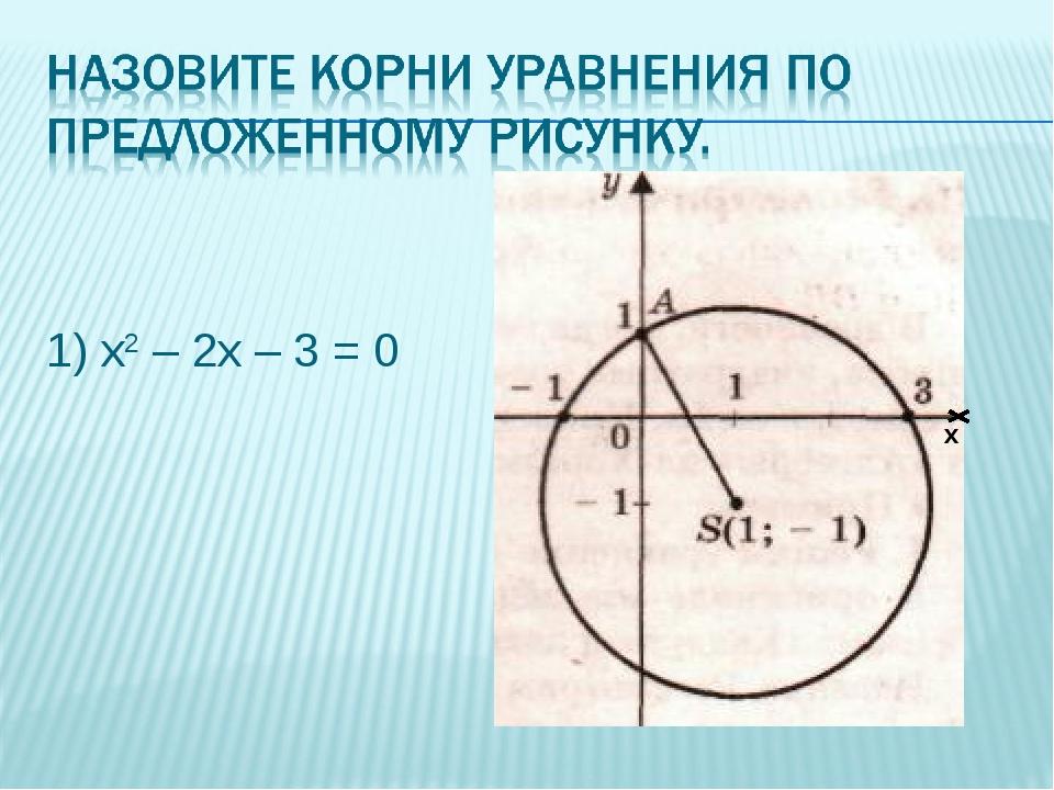 1) х2 – 2х – 3 = 0 х
