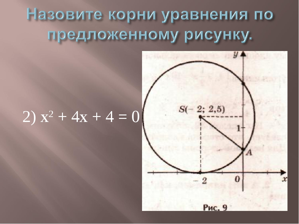 2) х2 + 4х + 4 = 0