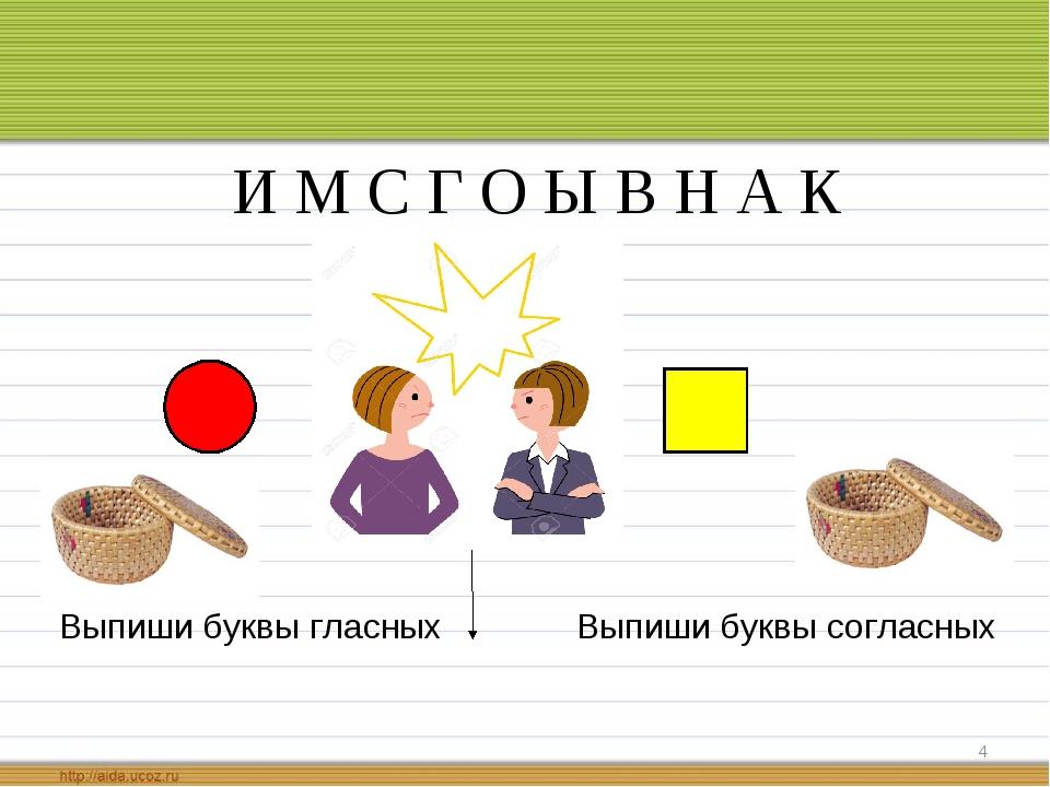 И М С Г О Ы В Н А К * Выпиши буквы гласных Выпиши буквы согласных