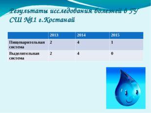 Результаты исследования болезней в ГУ СШ №11 г.Костанай 2013 2014 2015 Пищева