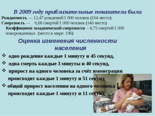 Оценка изменения численности населения одно рождение каждые 1 минуту и 45 сек