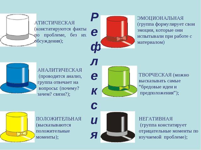 Рефлексия АТИСТИЧЕСКАЯ (констатируются факты по проблеме, без их обсуждения);...