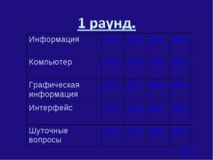 Далее Информация100200300400 Компьютер100200300400 Графическая информ