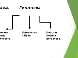 Гипотезы Вотчина Ивана Шуйского. Неизвестный Иван. Церковь Иоанна Богослова.