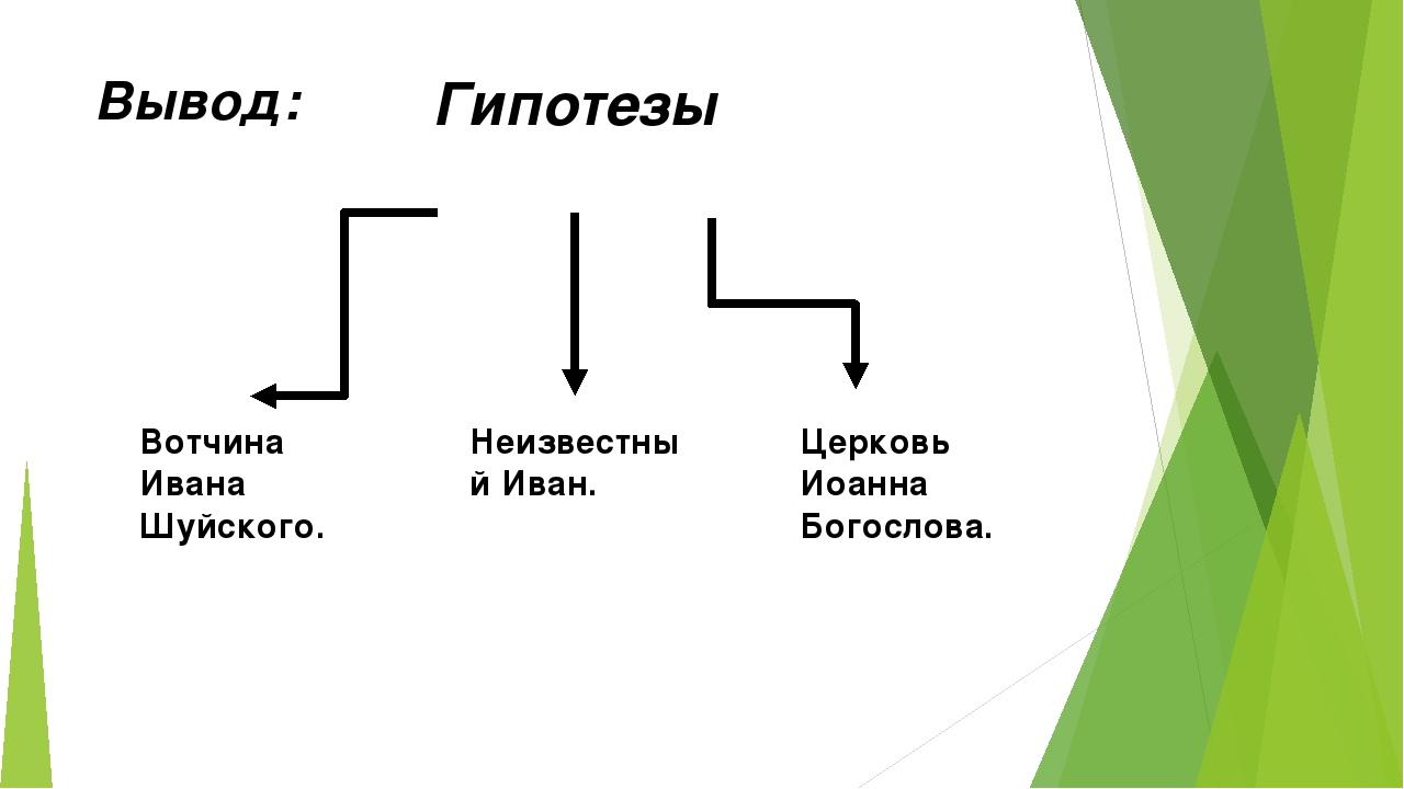 Гипотезы Вотчина Ивана Шуйского. Неизвестный Иван. Церковь Иоанна Богослова....