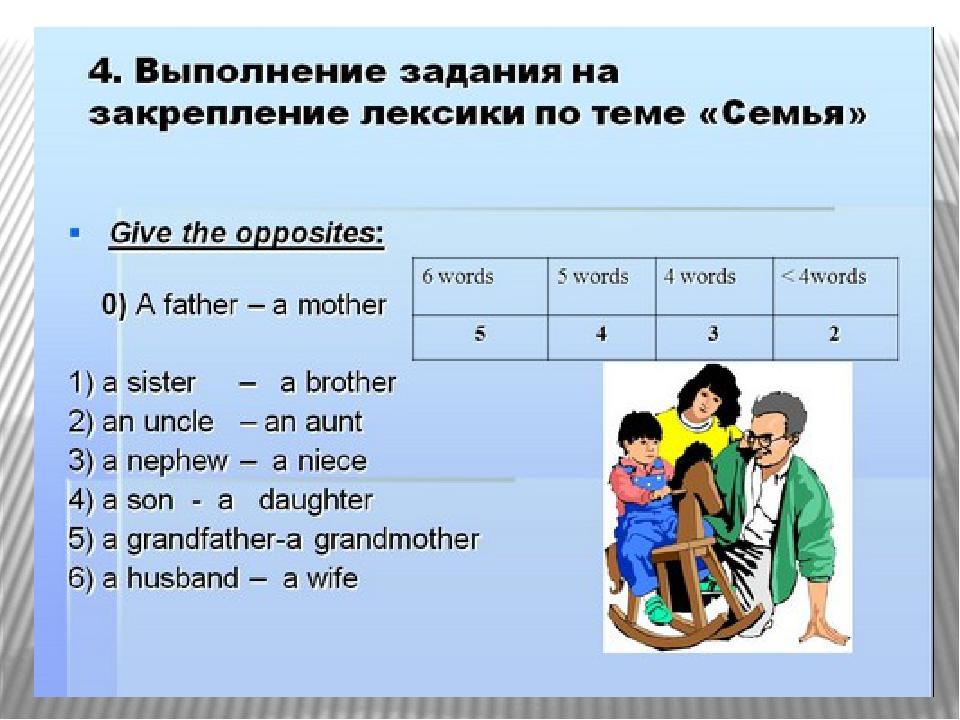 презентация по английскому языку знакомство 2 класс