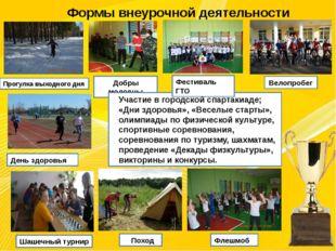 Формы внеурочной деятельности Прогулка выходного дня Добры молодцы Велопробег