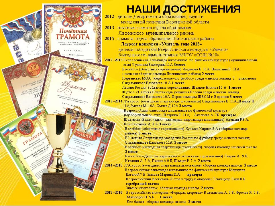 НАШИ ДОСТИЖЕНИЯ 2012- диплом Департамента образования, науки и молодежной пол...