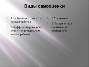 Виды самооценки 1.Глобальная (относится ко всей работе ) 2.Дифференцированной