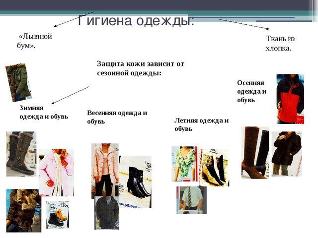Гигиена одежды: «Льняной бум». Ткань из хлопка. Защита кожи зависит от сезон...