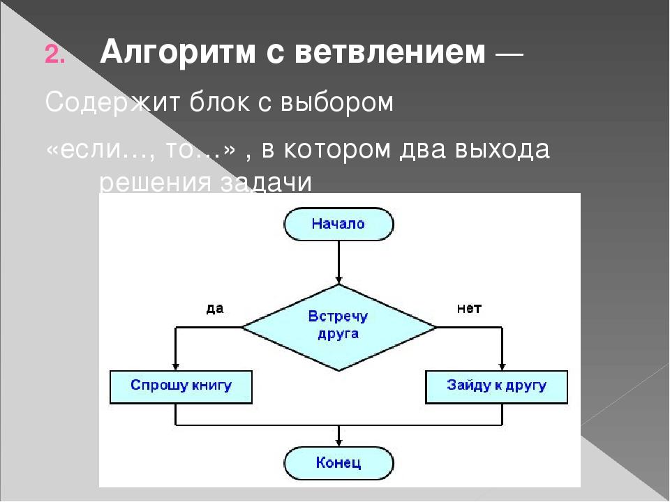 Алгоритм с ветвлением — Содержит блок с выбором «если…, то…» , в котором два...