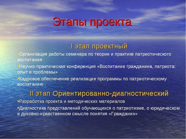 Этапы проекта I этап проектный Организация работы семинара по теории и практи...