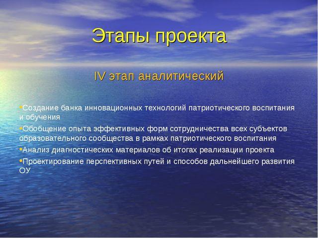 Этапы проекта IV этап аналитический Создание банка инновационных технологий п...