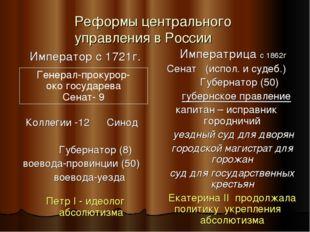 Реформы центрального управления в России Император с 1721г. Коллегии -12 Сино