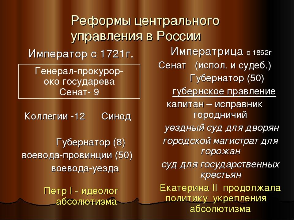 Реформы центрального управления в России Император с 1721г. Коллегии -12 Сино...
