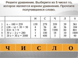 Решите уравнение. Выберите из 5 чисел то, которое является корнем уравнения.