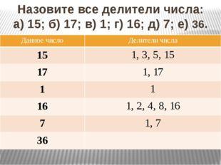 Назовите все делители числа: а) 15; б) 17; в) 1; г) 16; д) 7; е) 36. Данное ч