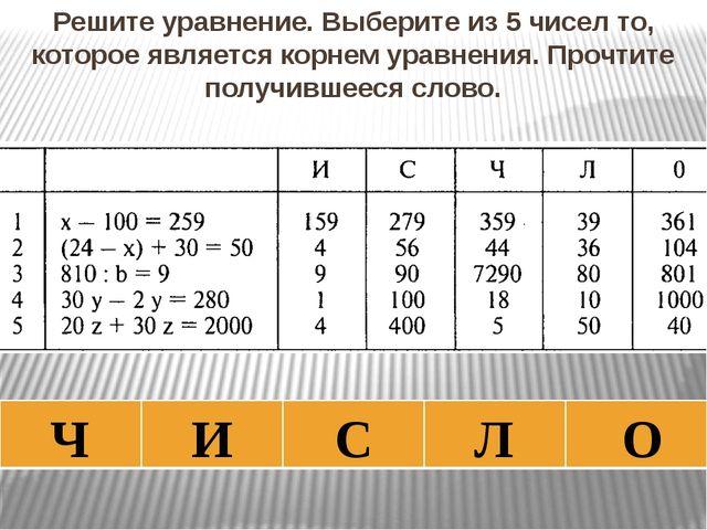 Решите уравнение. Выберите из 5 чисел то, которое является корнем уравнения....
