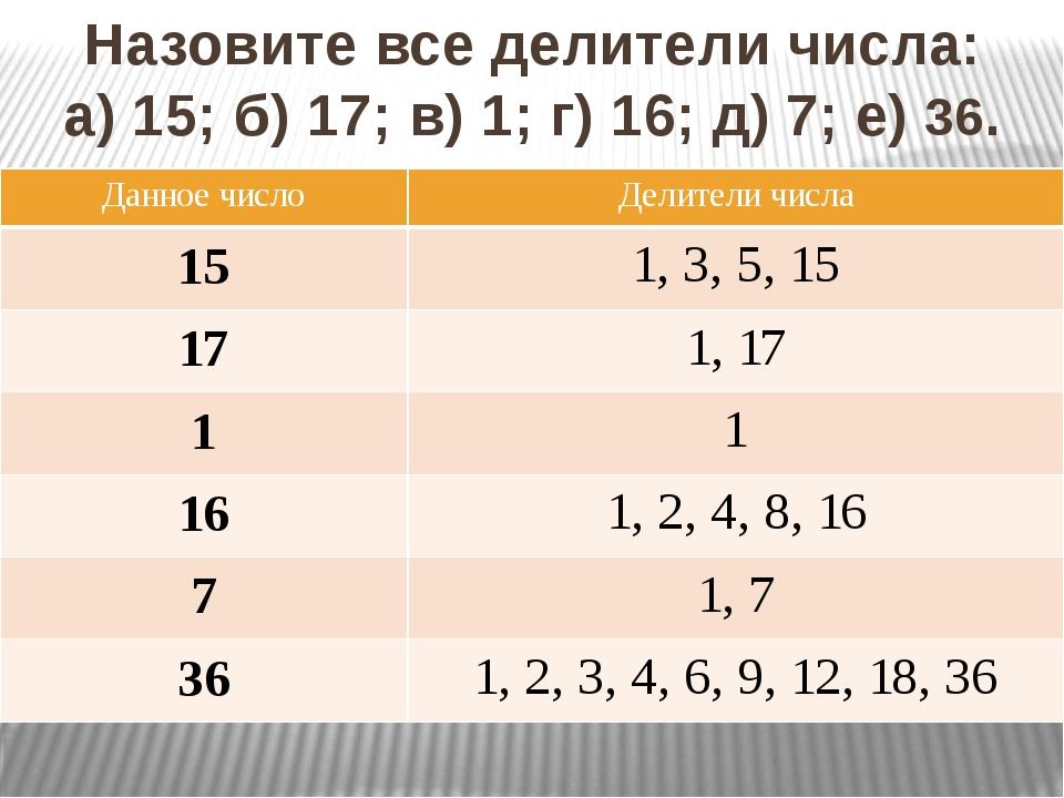 Назовите все делители числа: а) 15; б) 17; в) 1; г) 16; д) 7; е) 36. Данное ч...