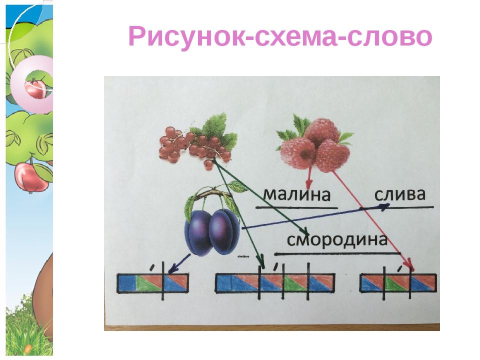 как нарисовать схему к слову ящик