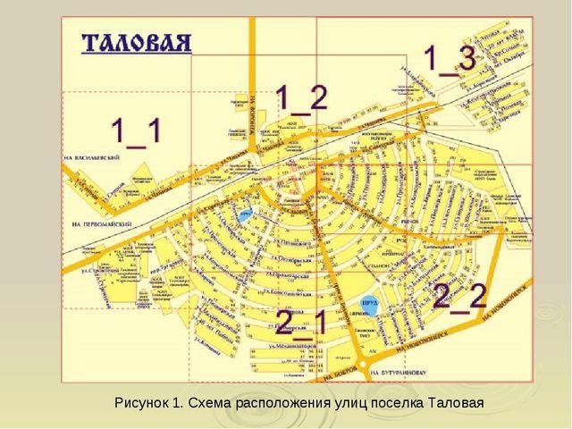 Рисунок 1. Схема расположения улиц поселка Таловая