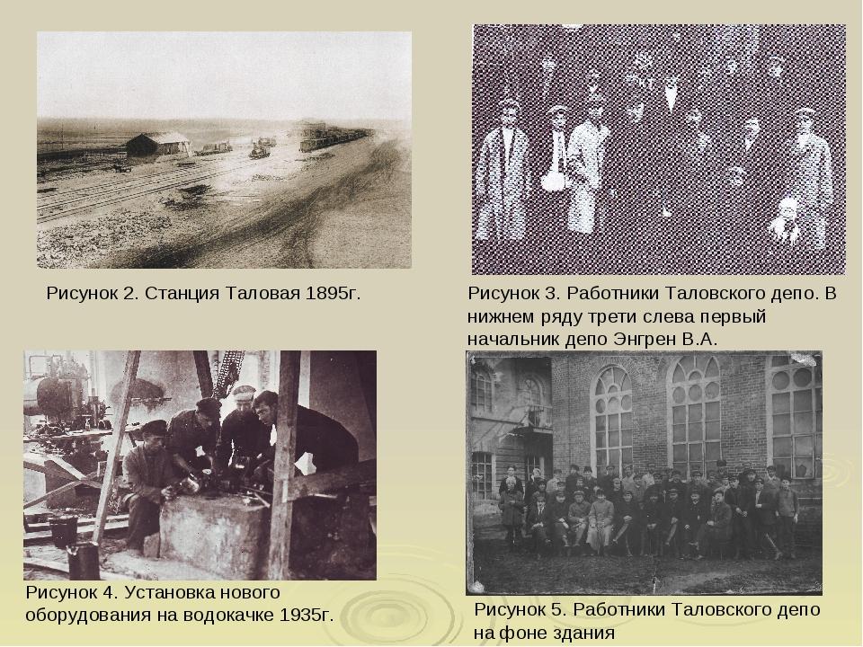 Рисунок 5. Работники Таловского депо на фоне здания Рисунок 3. Работники Тало...