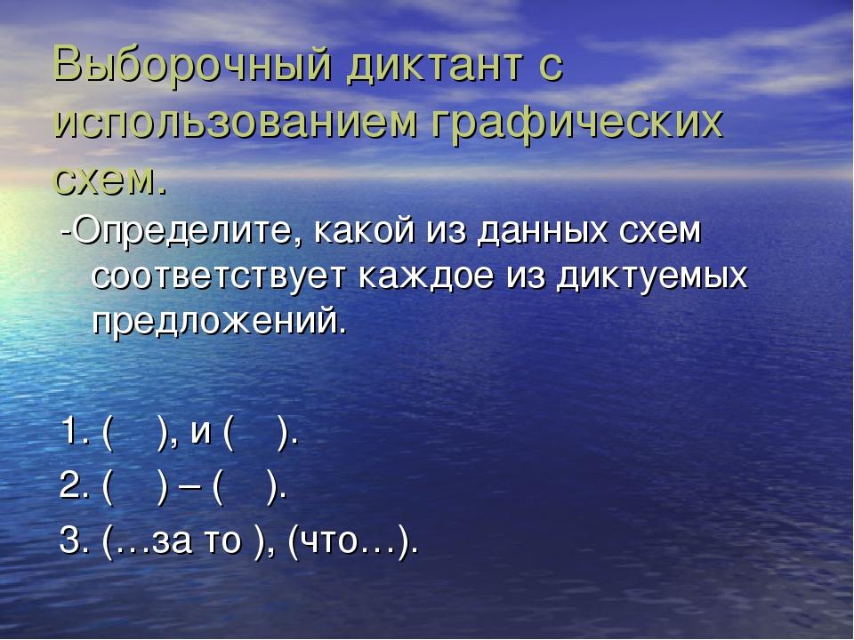 Выборочный диктант с использованием графических схем. -Определите, какой из д...