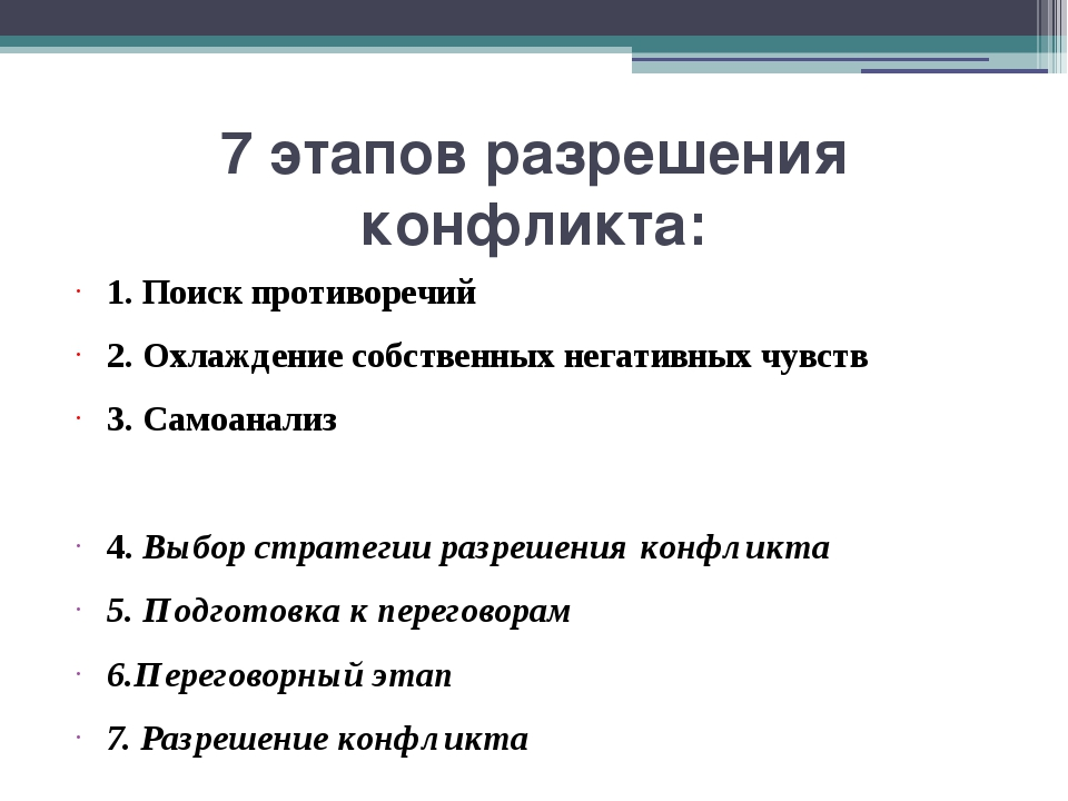 7 этапов разрешения конфликта: 1. Поиск противоречий 2. Охлаждение собственны...