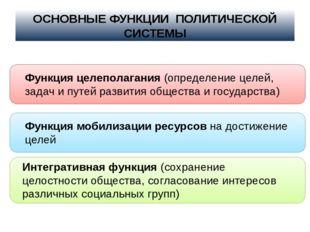 ОСНОВНЫЕ ФУНКЦИИ ПОЛИТИЧЕСКОЙ СИСТЕМЫ Функция целеполагания (определение целе