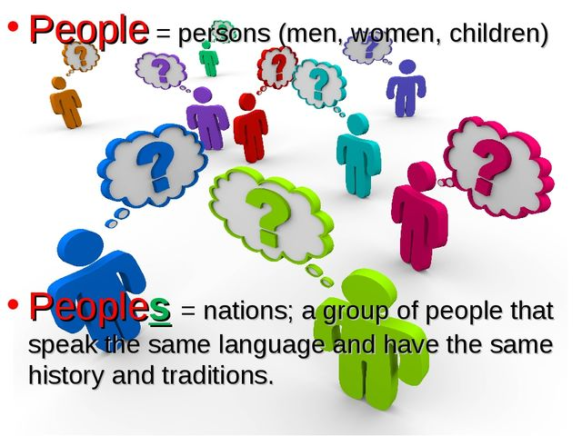 People = persons (men, women, children) Peoples = nations; a group of people...