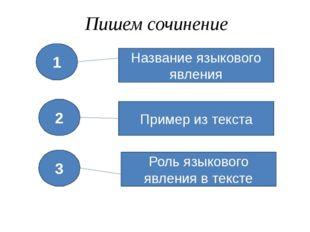 Пишем сочинение 1 2 3 Название языкового явления Пример из текста Роль языков