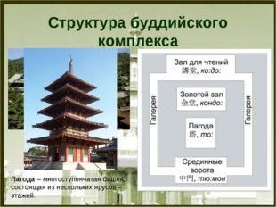 Структура буддийского комплекса Пагода – многоступенчатая башня, состоящая из